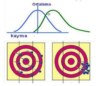6sigma ile hedefe odaklanma