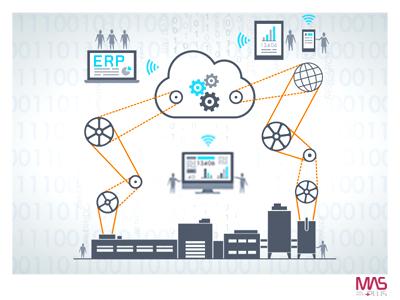 Endüstri4.0 Evrimini MAS Plus ile yakalayın!